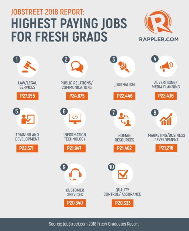 highest-paying-jobs-2-1